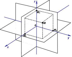 Решение задач по декартовой системе решение транспортных задач симплексным методом