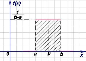 Плотностей вероятности примеры решения задач решение задач по генетике 10 класс презентация
