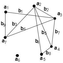 Теория графов знакомства сайты чатов для знакомства