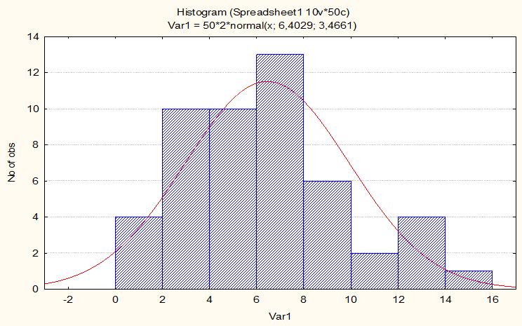 Пример решения задачи о законе распределения петерсон 2 класс решение задач пример