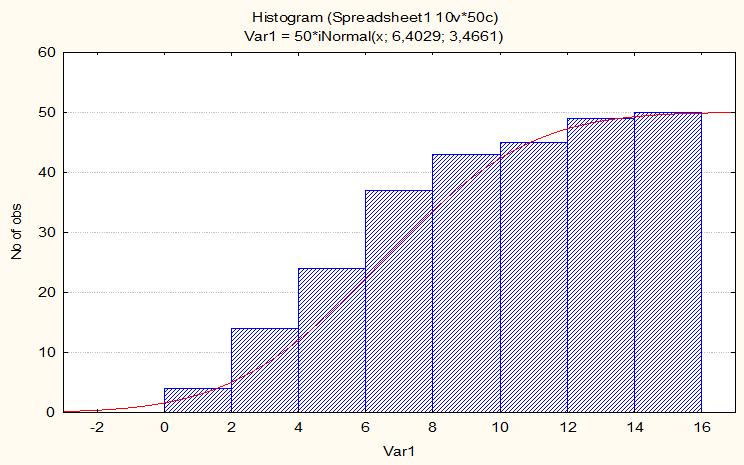 Нормальное распределение случайной величины примеры решения задач решение задач теории вероятности