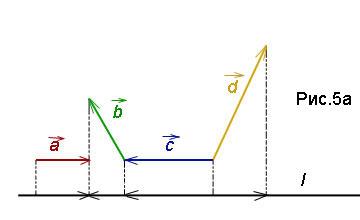 Сердце задачи по векторам высшая математика рассуждение