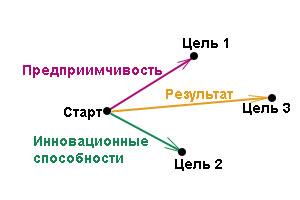 Решение задач векторы онлайн решение задач по строительным материалам и изделиям
